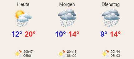 Wettergrafik